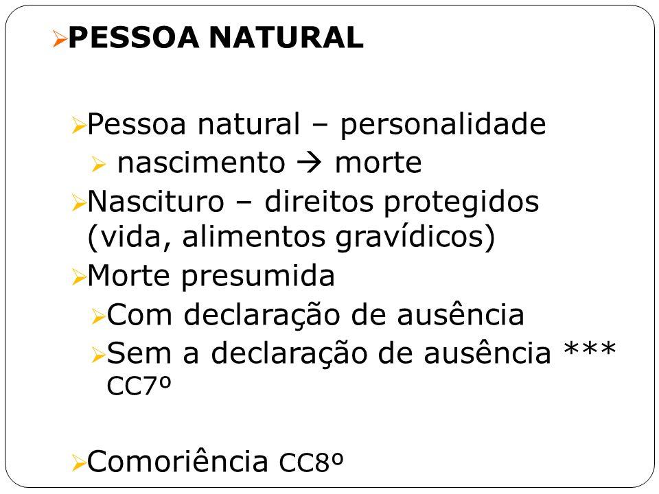 PESSOA NATURAL Pessoa natural – personalidade. nascimento  morte. Nascituro – direitos protegidos (vida, alimentos gravídicos)