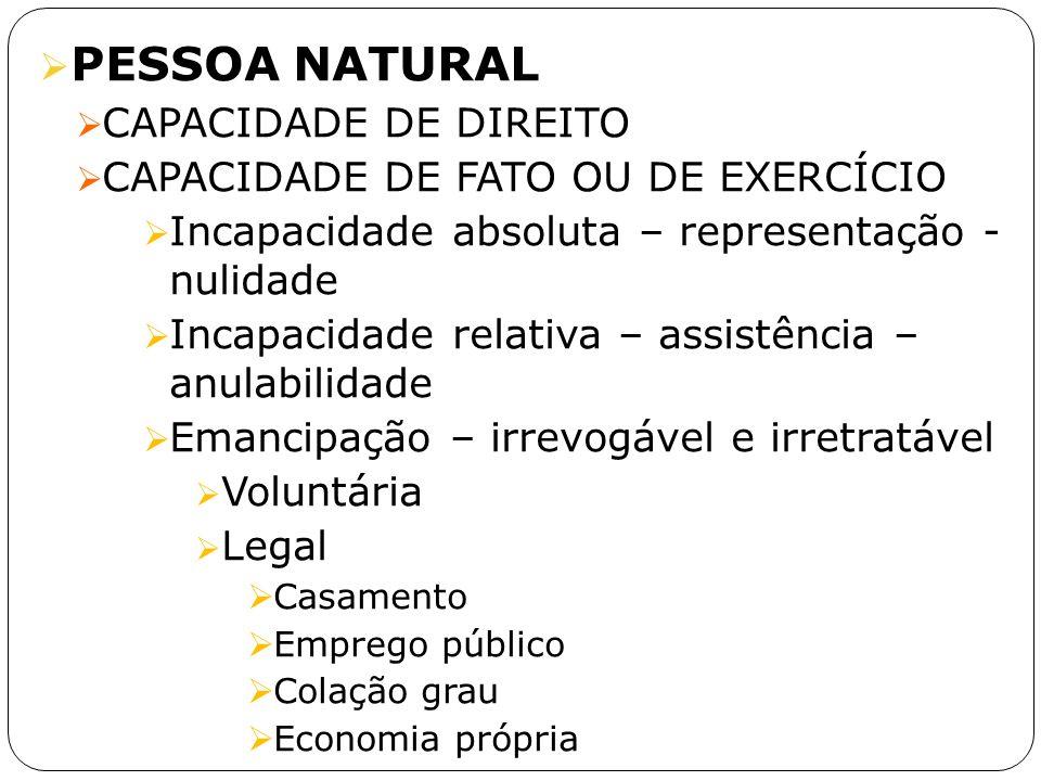PESSOA NATURAL CAPACIDADE DE DIREITO