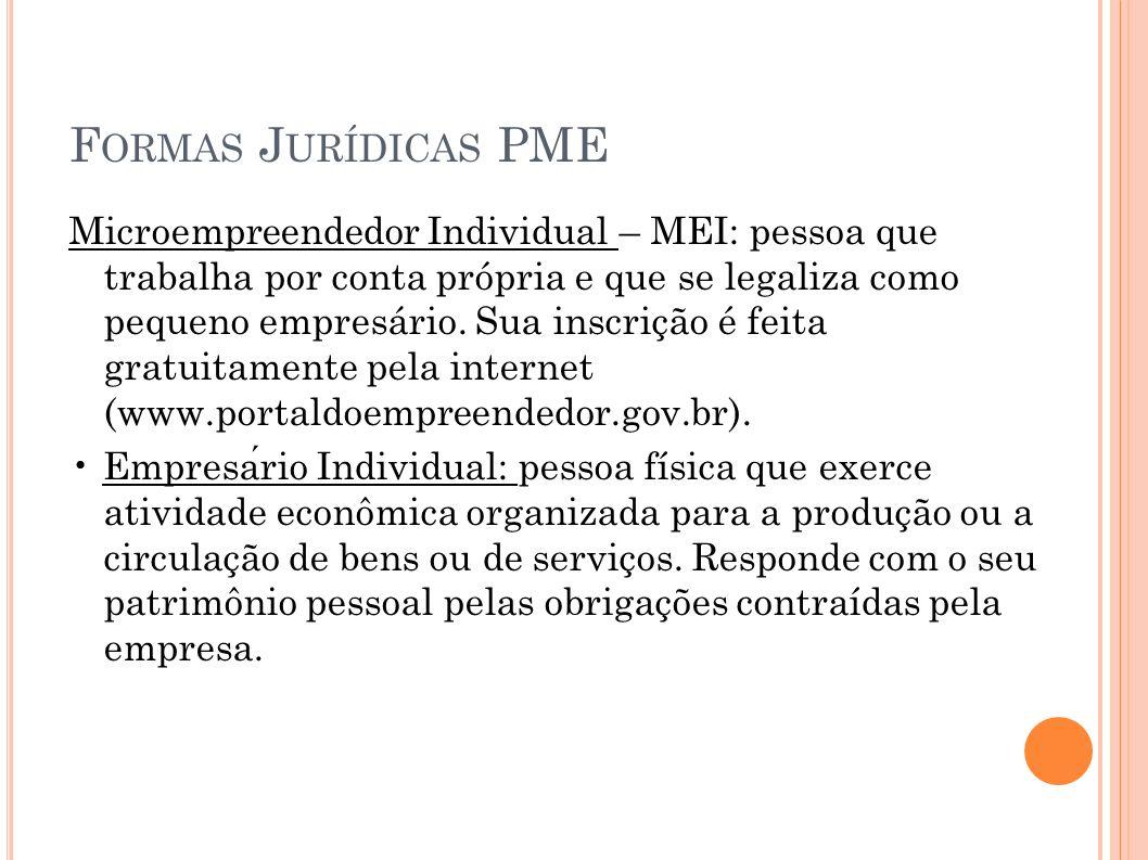 Formas Jurídicas PME