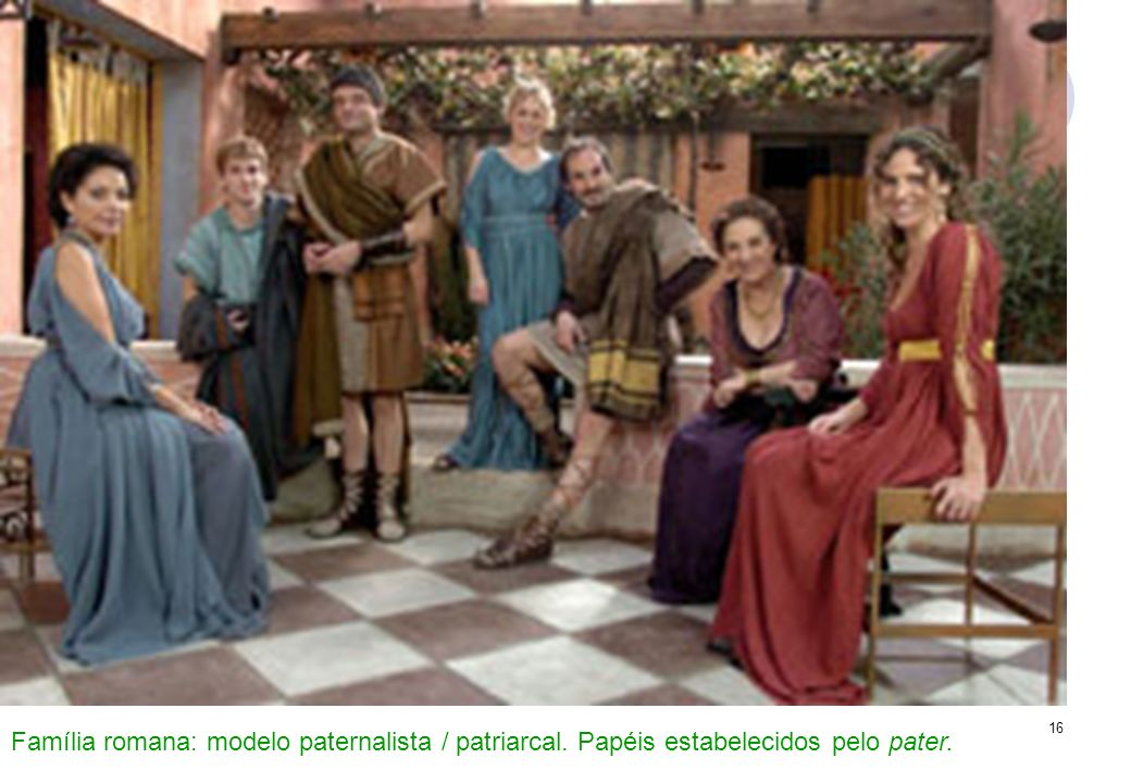 Família romana: modelo paternalista / patriarcal