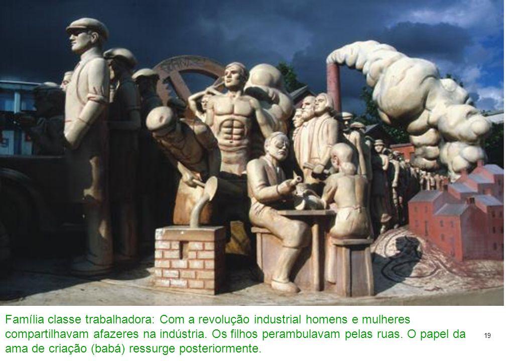 Família classe trabalhadora: Com a revolução industrial homens e mulheres compartilhavam afazeres na indústria. Os filhos perambulavam pelas ruas. O papel da ama de criação (babá) ressurge posteriormente.