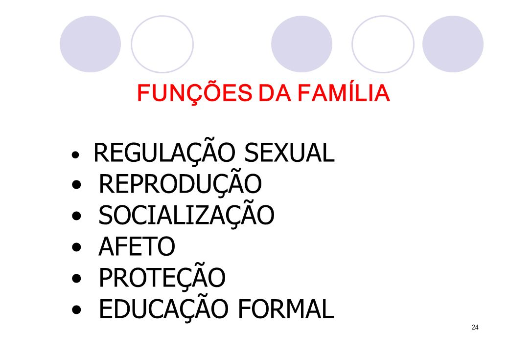 REPRODUÇÃO SOCIALIZAÇÃO AFETO PROTEÇÃO EDUCAÇÃO FORMAL