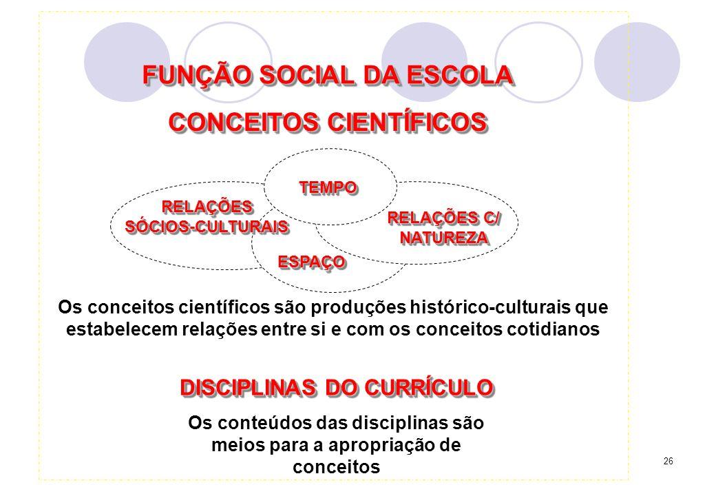 FUNÇÃO SOCIAL DA ESCOLA CONCEITOS CIENTÍFICOS