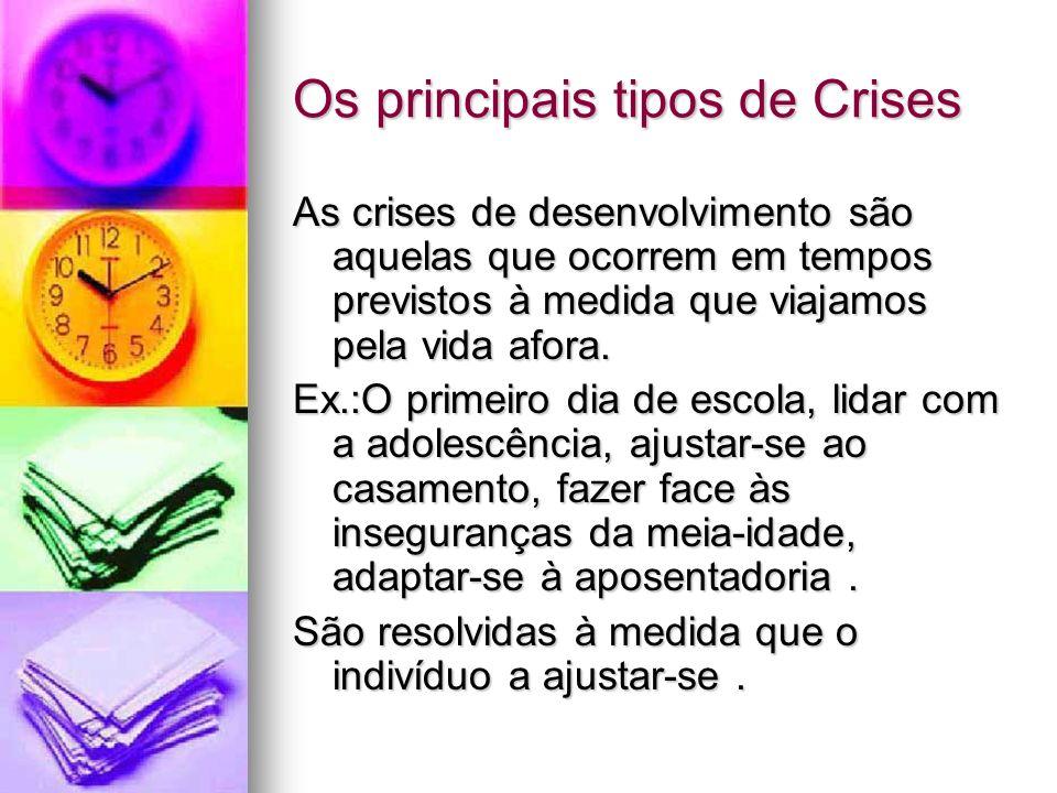 Os principais tipos de Crises