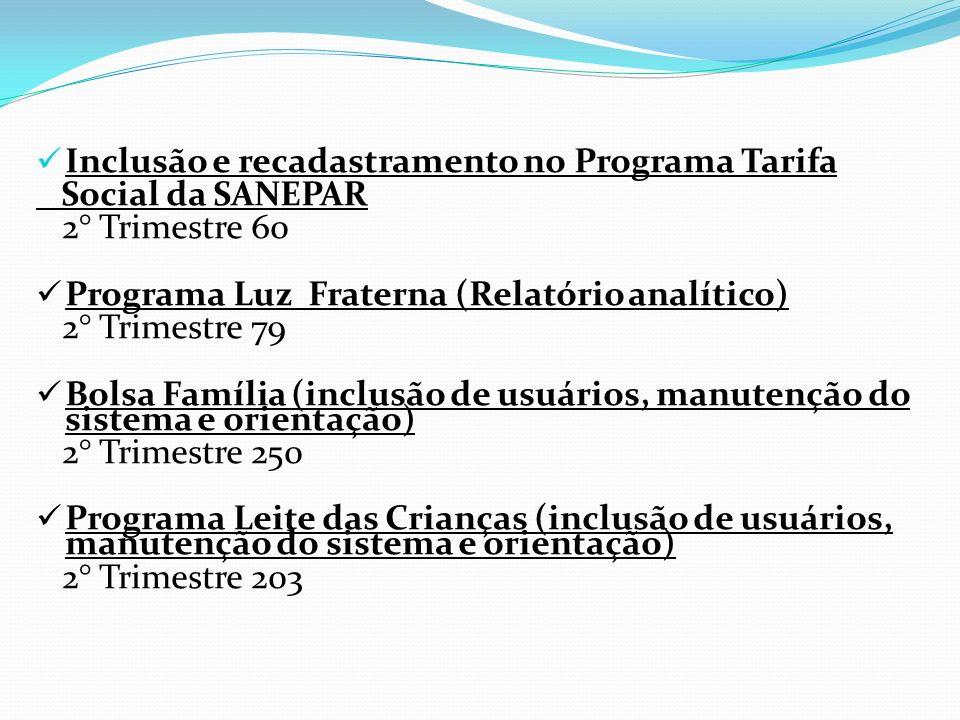 Inclusão e recadastramento no Programa Tarifa