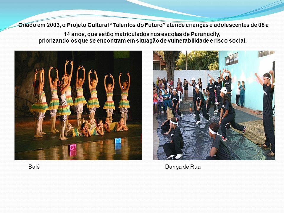 Criado em 2003, o Projeto Cultural Talentos do Futuro atende crianças e adolescentes de 06 a 14 anos, que estão matriculados nas escolas de Paranacity, priorizando os que se encontram em situação de vulnerabilidade e risco social.