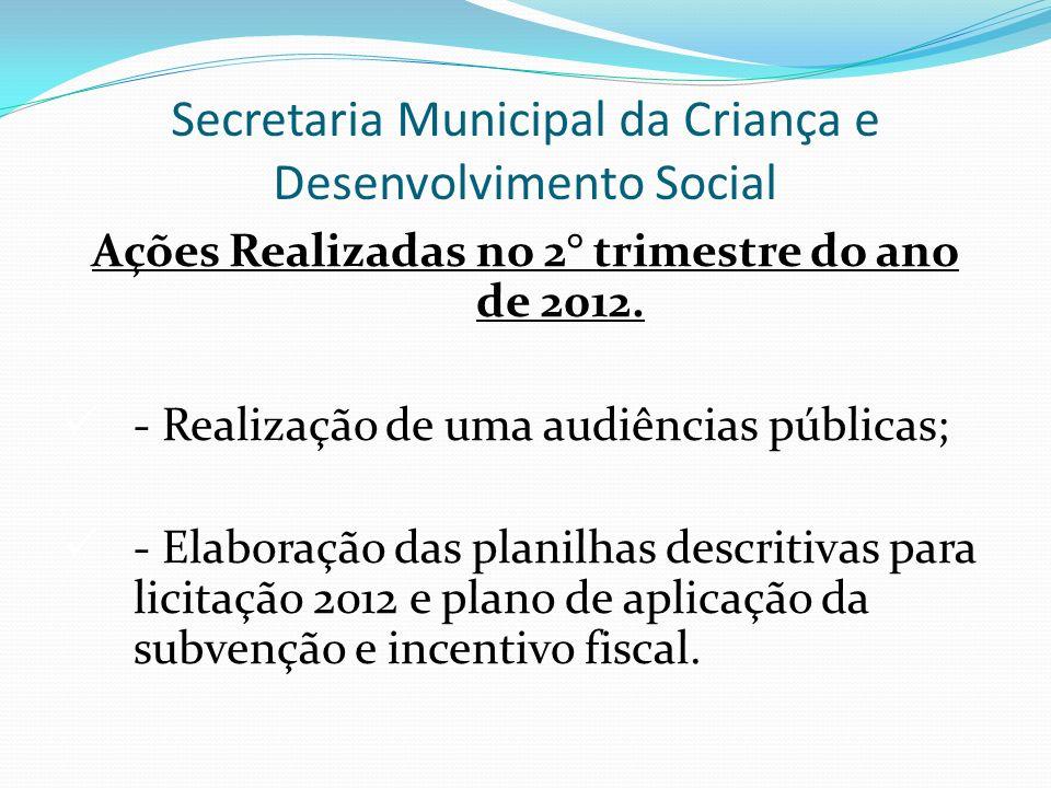 Secretaria Municipal da Criança e Desenvolvimento Social