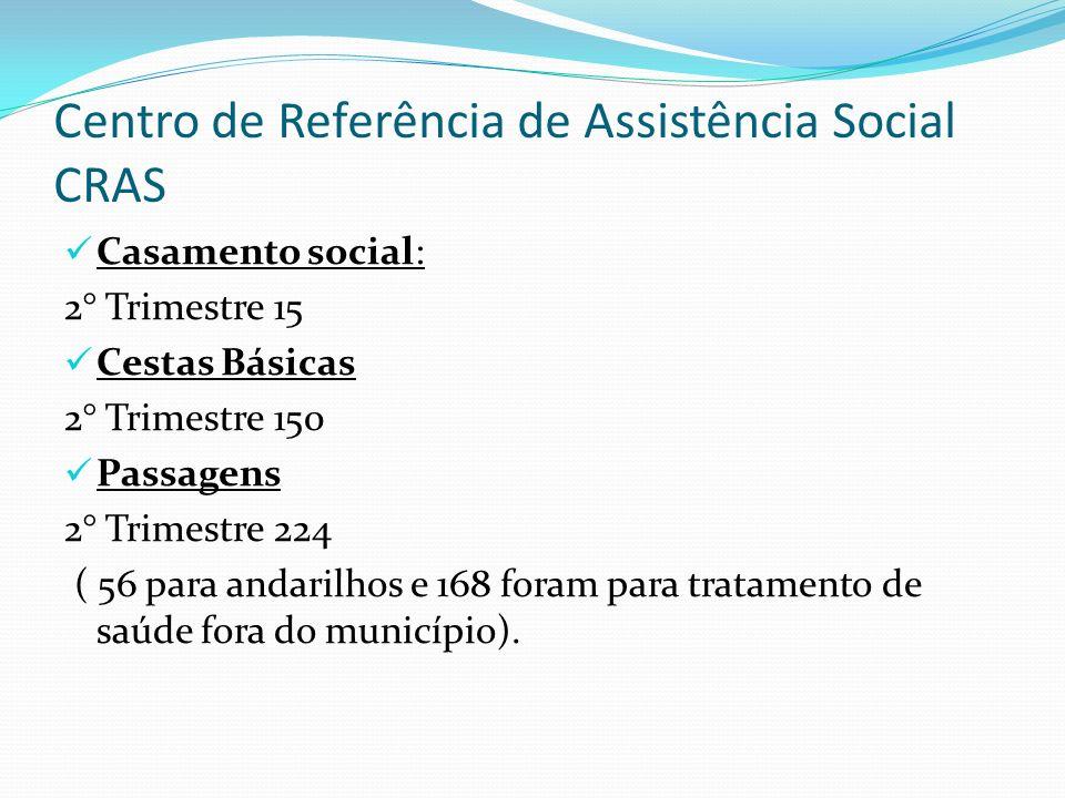 Centro de Referência de Assistência Social CRAS