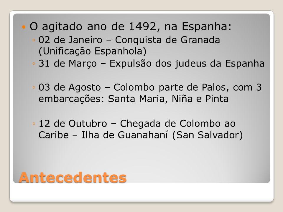 Antecedentes O agitado ano de 1492, na Espanha: