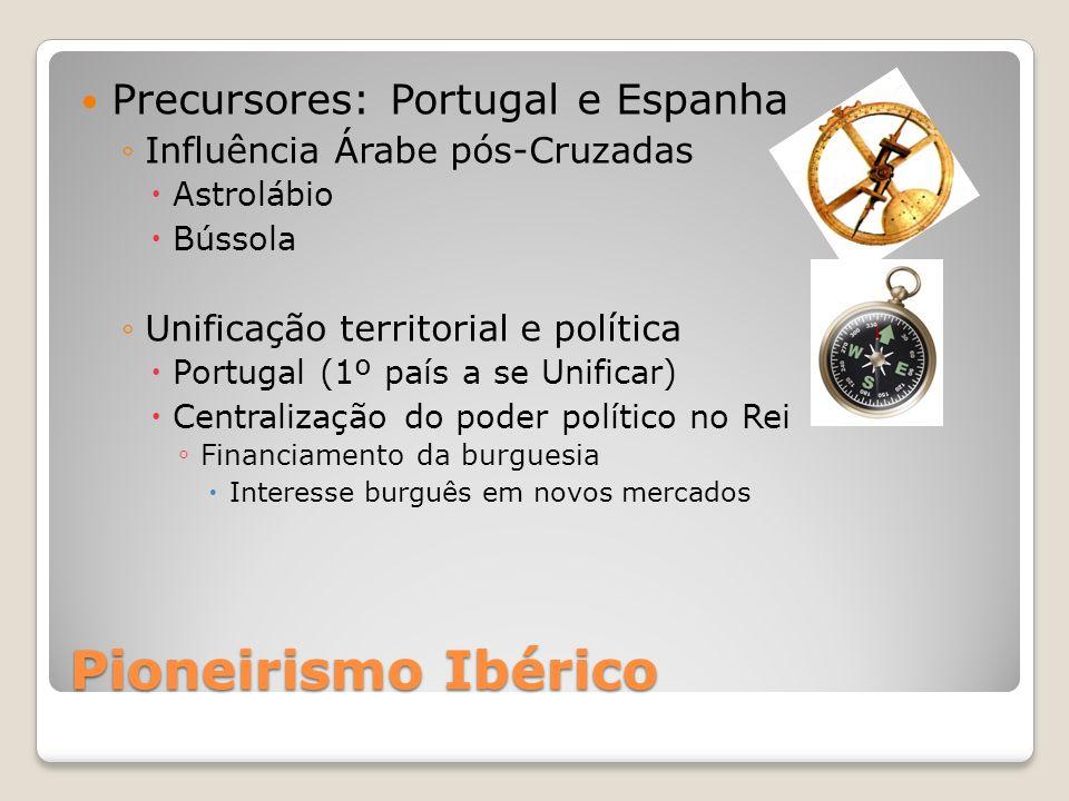 Pioneirismo Ibérico Precursores: Portugal e Espanha