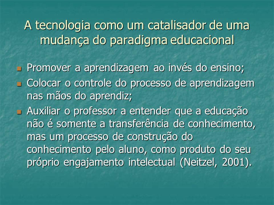 A tecnologia como um catalisador de uma mudança do paradigma educacional