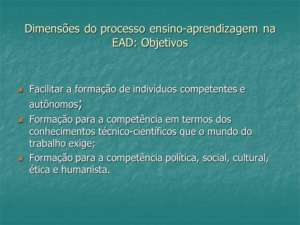 Dimensões do processo ensino-aprendizagem na EAD: Objetivos