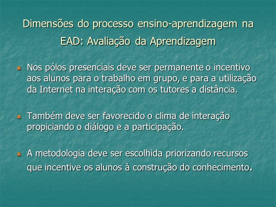 Dimensões do processo ensino-aprendizagem na EAD: Avaliação da Aprendizagem