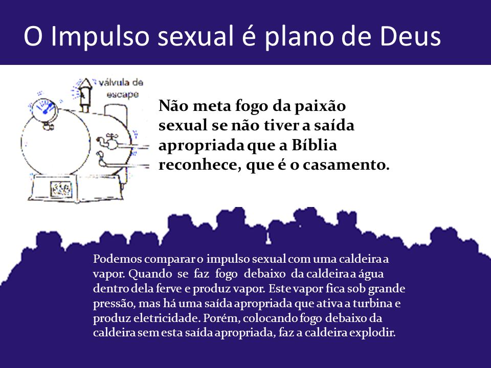 O Impulso sexual é plano de Deus