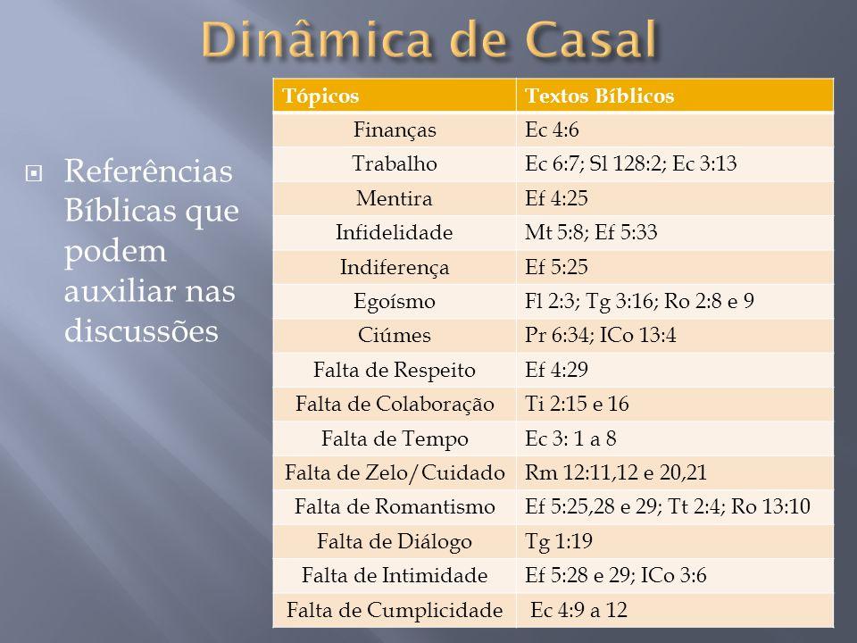 Dinâmica de Casal Tópicos. Textos Bíblicos. Finanças. Ec 4:6. Trabalho. Ec 6:7; Sl 128:2; Ec 3:13.
