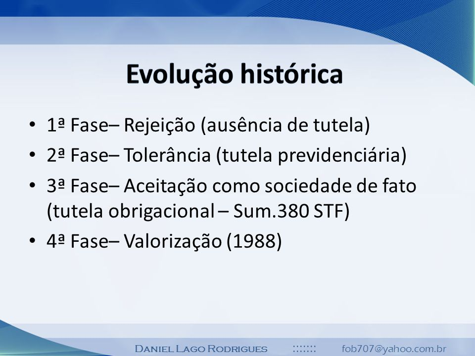 Evolução histórica 1ª Fase– Rejeição (ausência de tutela)