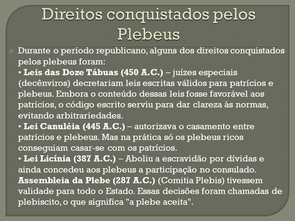 Direitos conquistados pelos Plebeus