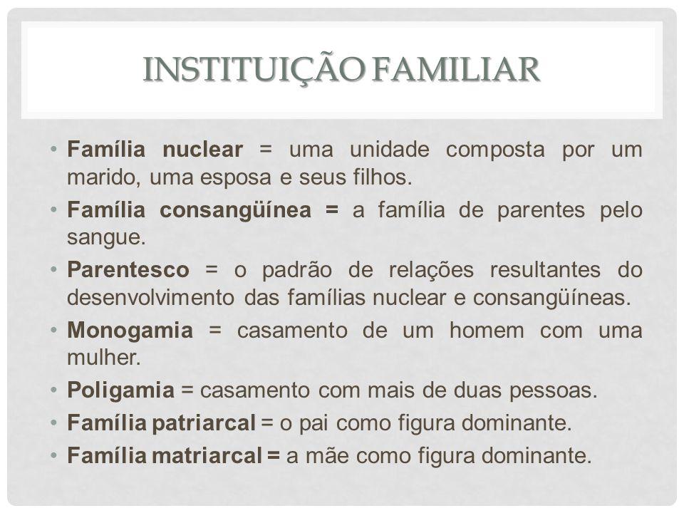 Instituição familiar Família nuclear = uma unidade composta por um marido, uma esposa e seus filhos.