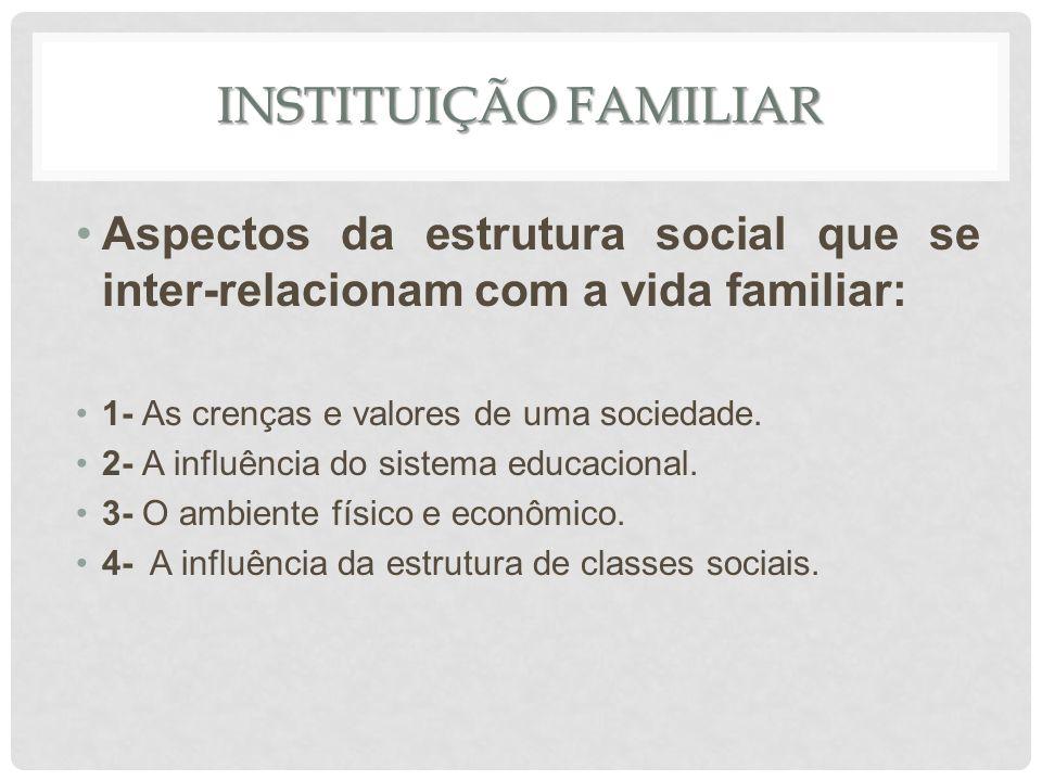 Instituição familiar Aspectos da estrutura social que se inter-relacionam com a vida familiar: 1- As crenças e valores de uma sociedade.