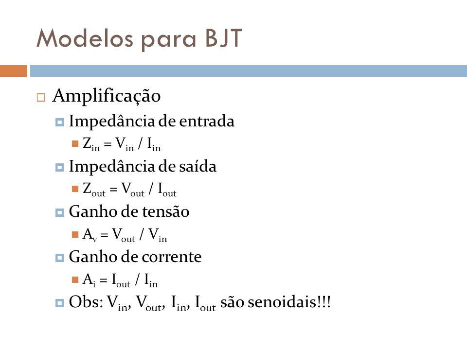 Modelos para BJT Amplificação Impedância de entrada