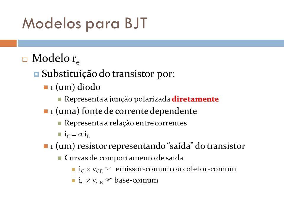Modelos para BJT Modelo re Substituição do transistor por:
