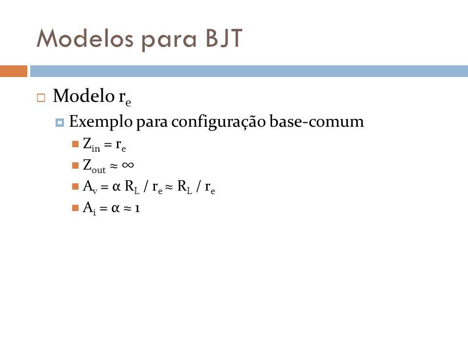 Modelos para BJT Modelo re Exemplo para configuração base-comum