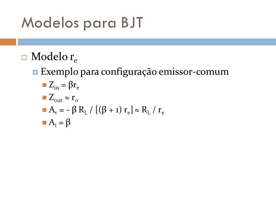 Modelos para BJT Modelo re Exemplo para configuração emissor-comum
