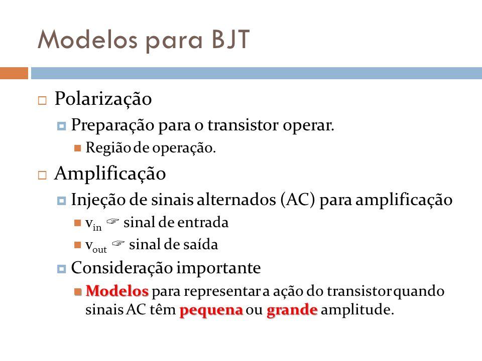 Modelos para BJT Polarização Amplificação