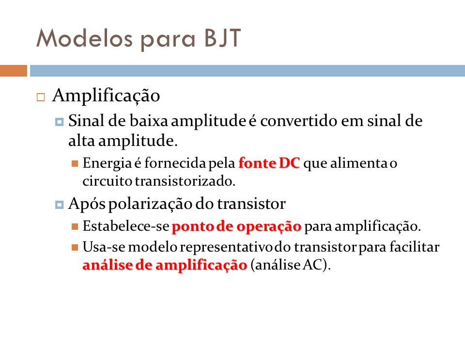 Modelos para BJT Amplificação