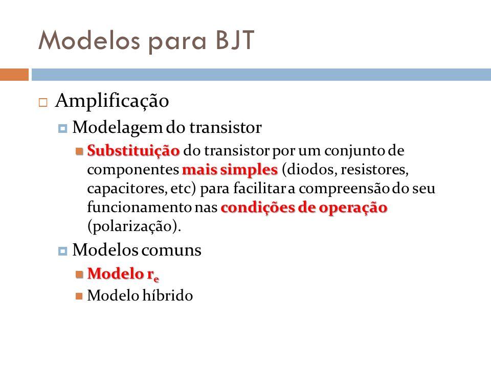 Modelos para BJT Amplificação Modelagem do transistor Modelos comuns