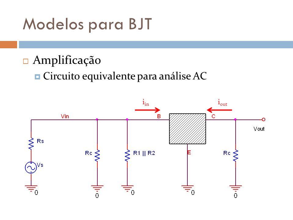 Modelos para BJT Amplificação Circuito equivalente para análise AC iin