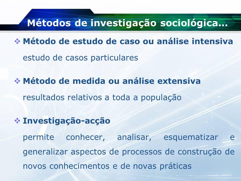 Métodos de investigação sociológica…