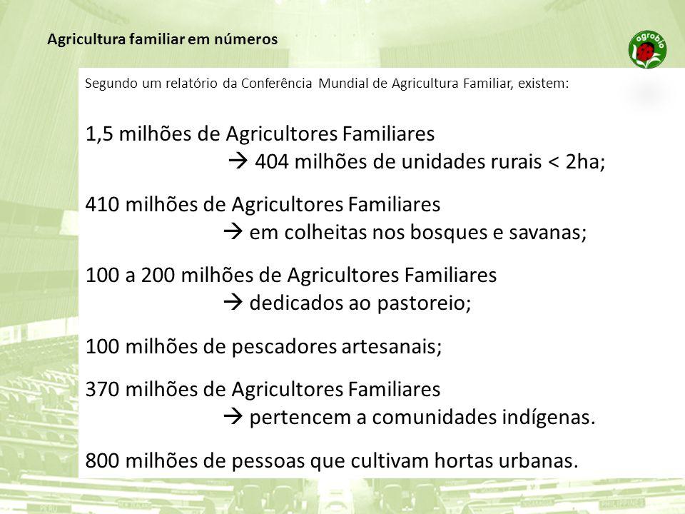 1,5 milhões de Agricultores Familiares
