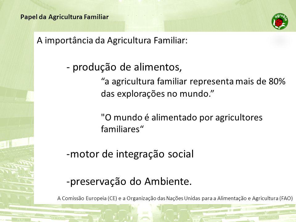 - produção de alimentos,