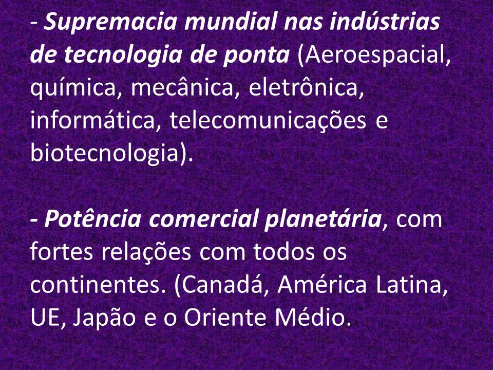 - Supremacia mundial nas indústrias de tecnologia de ponta (Aeroespacial, química, mecânica, eletrônica, informática, telecomunicações e biotecnologia).