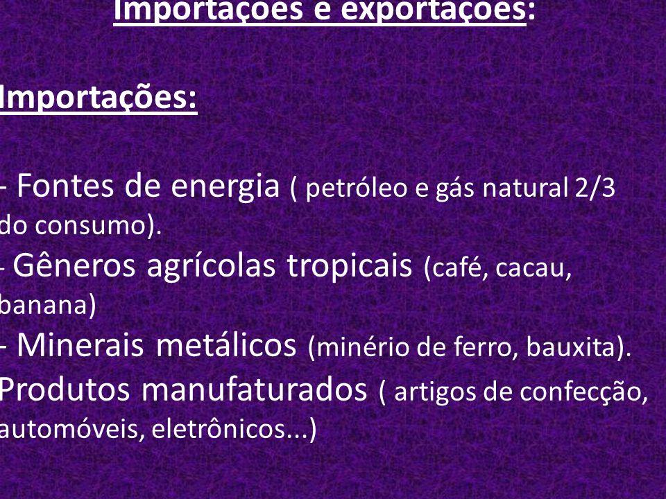 Importações e exportações: Importações: - Fontes de energia ( petróleo e gás natural 2/3 do consumo).