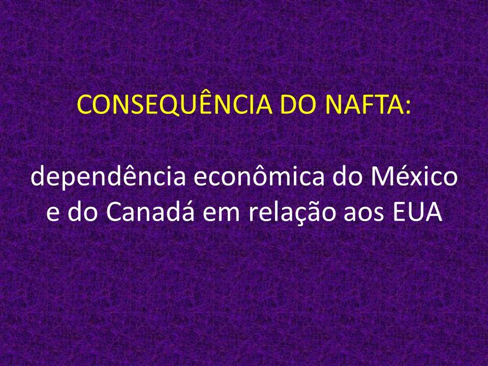 CONSEQUÊNCIA DO NAFTA: dependência econômica do México e do Canadá em relação aos EUA