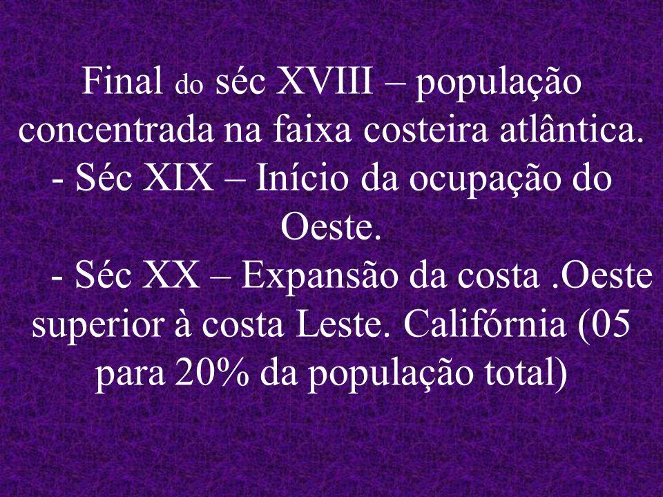 Final do séc XVIII – população concentrada na faixa costeira atlântica