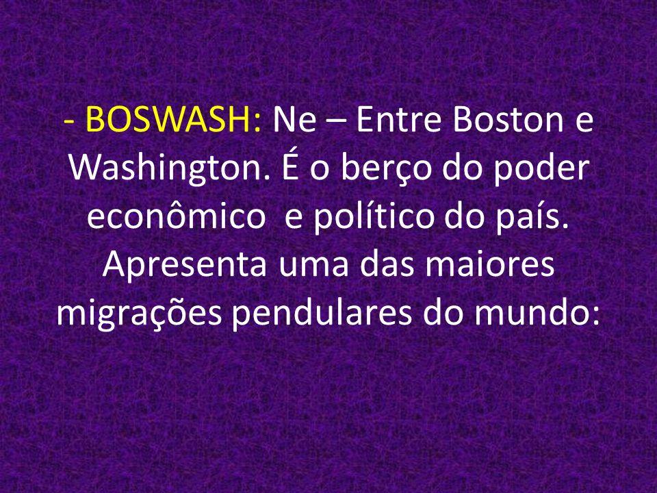 - BOSWASH: Ne – Entre Boston e Washington