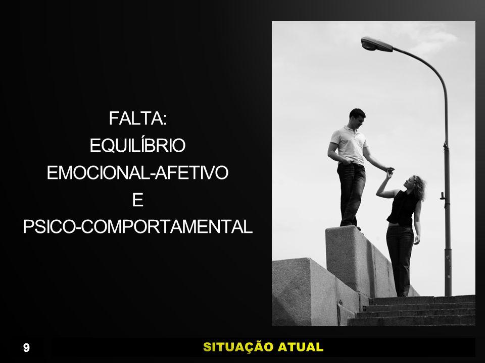 FALTA: EQUILÍBRIO EMOCIONAL-AFETIVO E PSICO-COMPORTAMENTAL
