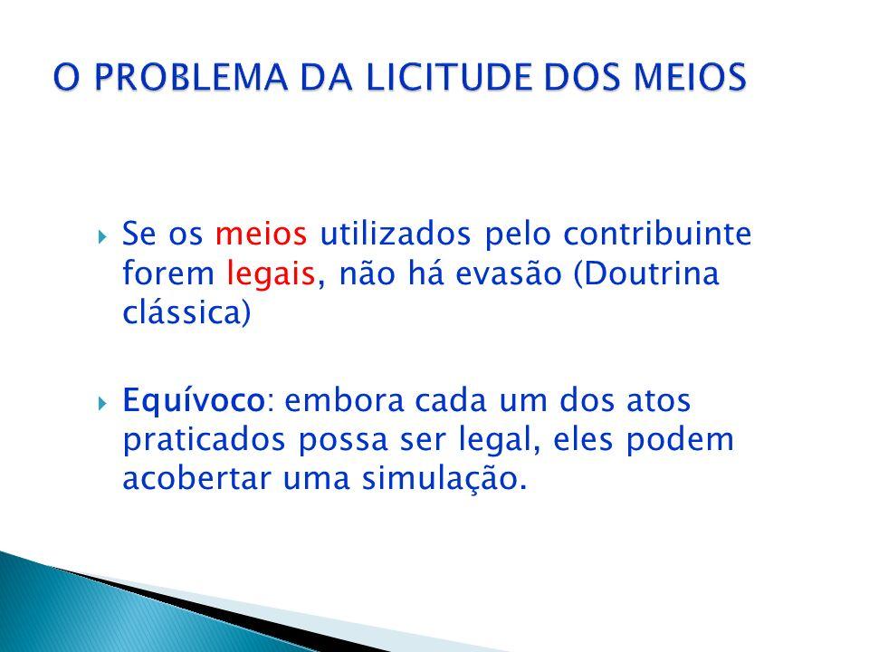 O PROBLEMA DA LICITUDE DOS MEIOS