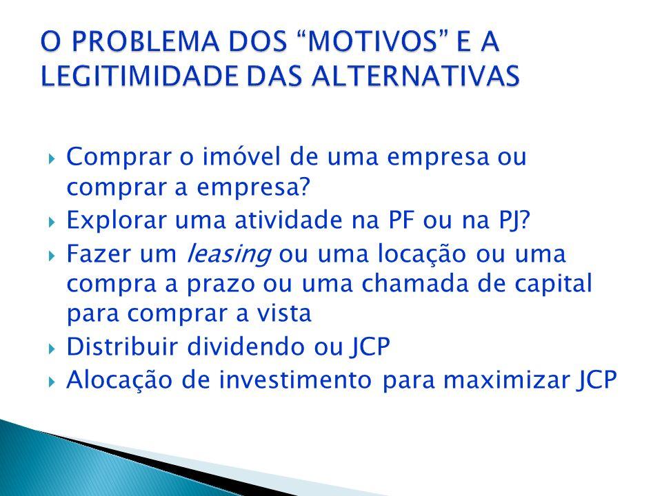 O PROBLEMA DOS MOTIVOS E A LEGITIMIDADE DAS ALTERNATIVAS