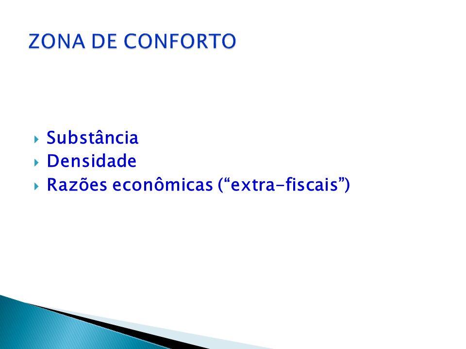 ZONA DE CONFORTO Substância Densidade