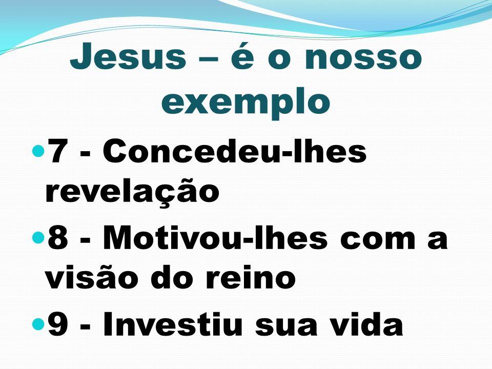 Jesus – é o nosso exemplo