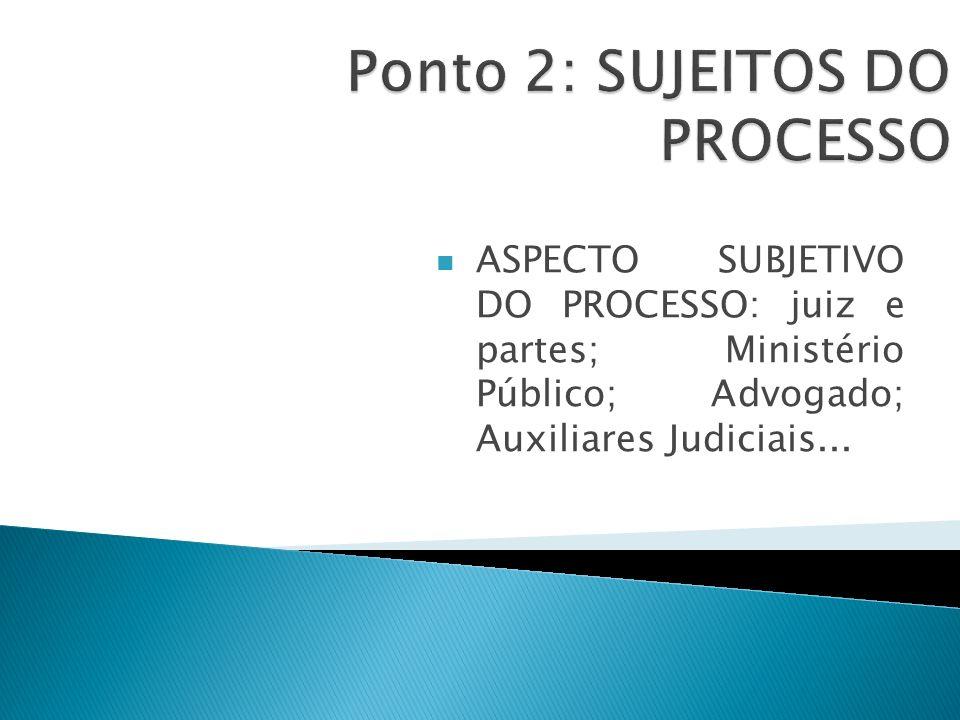 Ponto 2: SUJEITOS DO PROCESSO