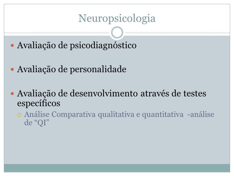Neuropsicologia Avaliação de psicodiagnóstico