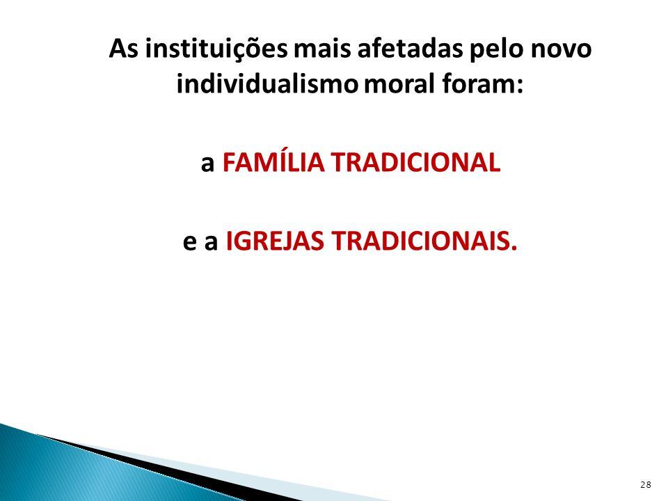 As instituições mais afetadas pelo novo individualismo moral foram: a FAMÍLIA TRADICIONAL e a IGREJAS TRADICIONAIS.