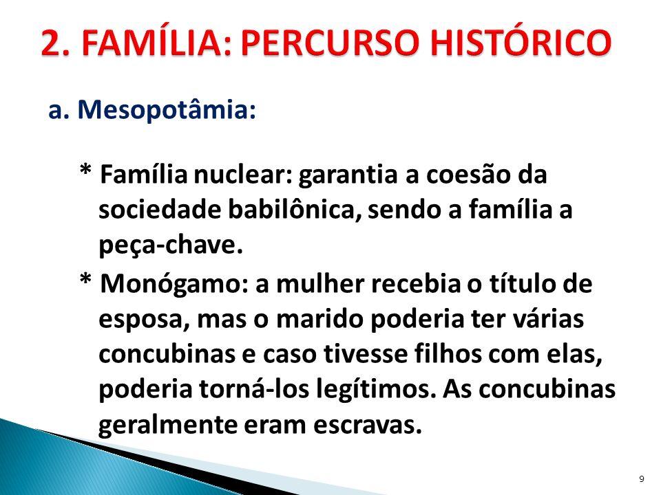 2. FAMÍLIA: PERCURSO HISTÓRICO