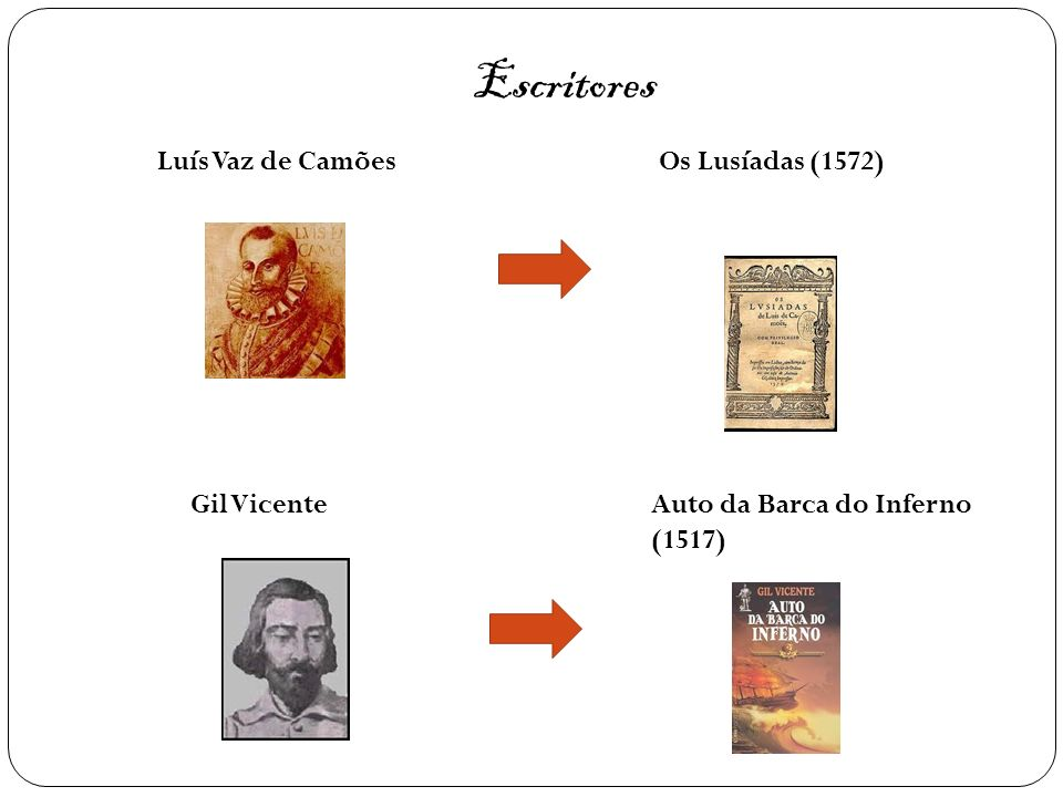 Escritores Luís Vaz de Camões Os Lusíadas (1572) Gil Vicente