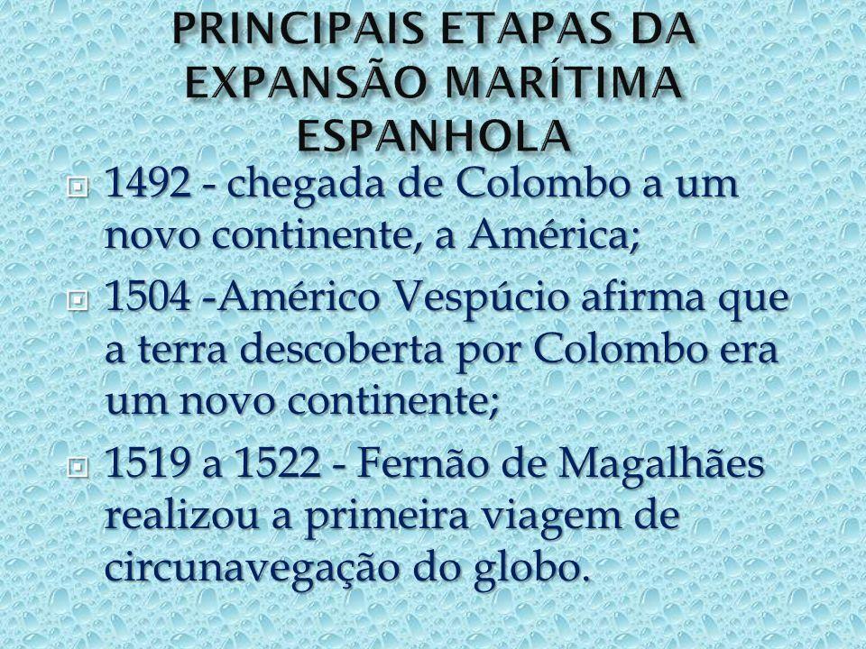 PRINCIPAIS ETAPAS DA EXPANSÃO MARÍTIMA ESPANHOLA
